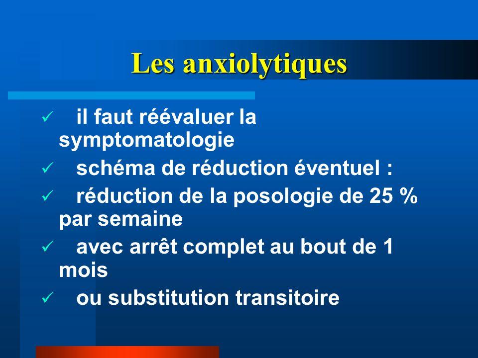 Les anxiolytiques il faut réévaluer la symptomatologie