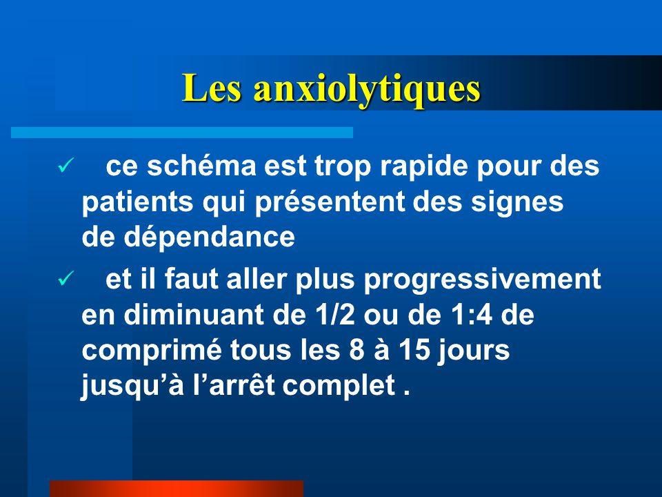 Les anxiolytiques ce schéma est trop rapide pour des patients qui présentent des signes de dépendance.