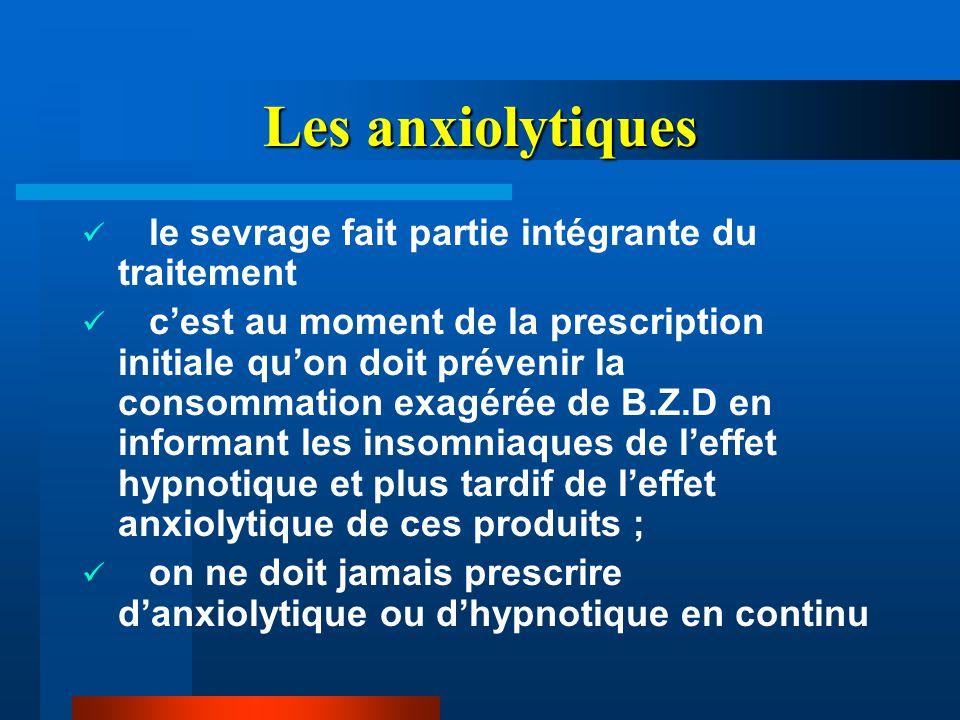Les anxiolytiques le sevrage fait partie intégrante du traitement