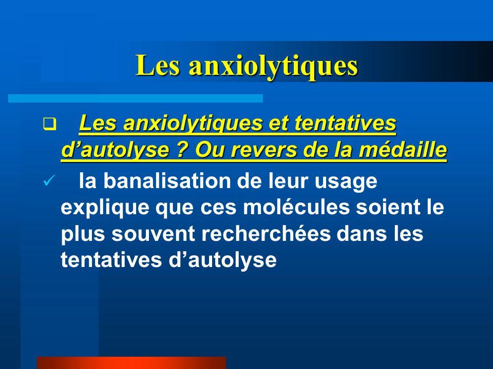 Les anxiolytiques Les anxiolytiques et tentatives d'autolyse Ou revers de la médaille.