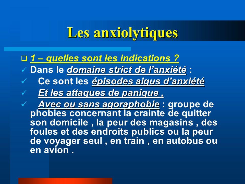 Les anxiolytiques 1 – quelles sont les indications