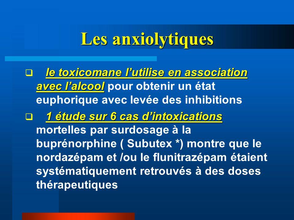 Les anxiolytiques le toxicomane l'utilise en association avec l'alcool pour obtenir un état euphorique avec levée des inhibitions.