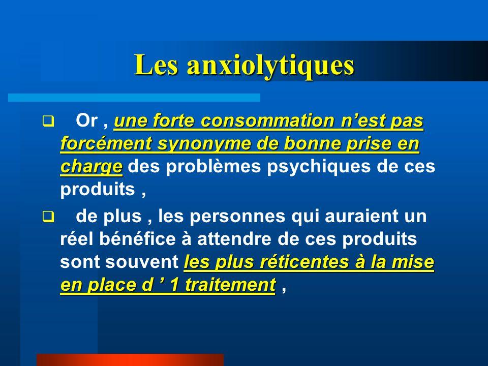 Les anxiolytiques Or , une forte consommation n'est pas forcément synonyme de bonne prise en charge des problèmes psychiques de ces produits ,