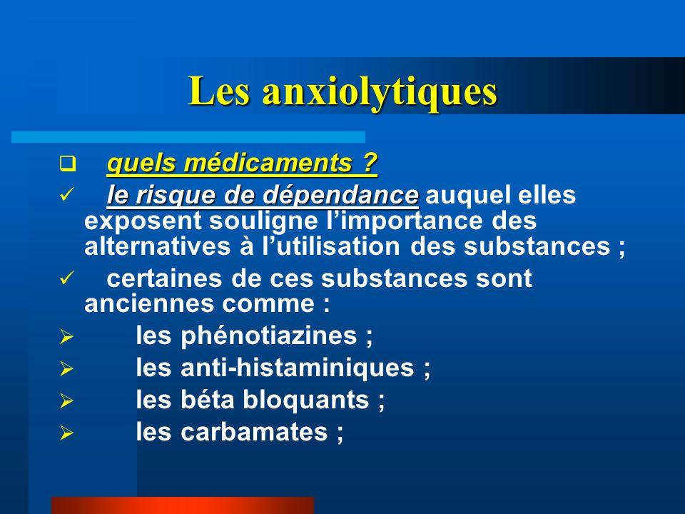Les anxiolytiques quels médicaments