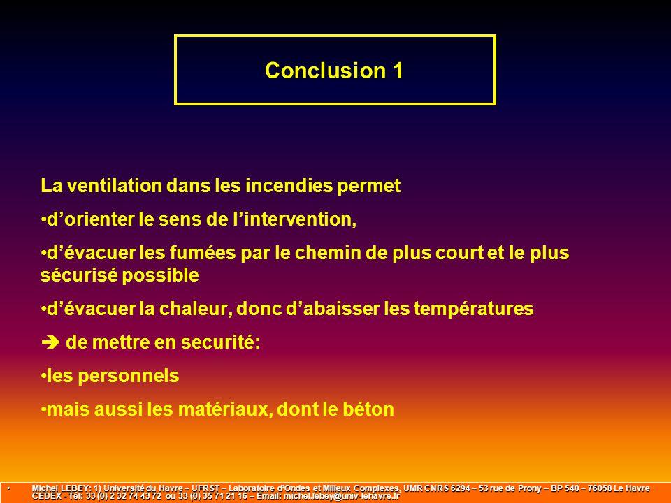 Conclusion 1 La ventilation dans les incendies permet