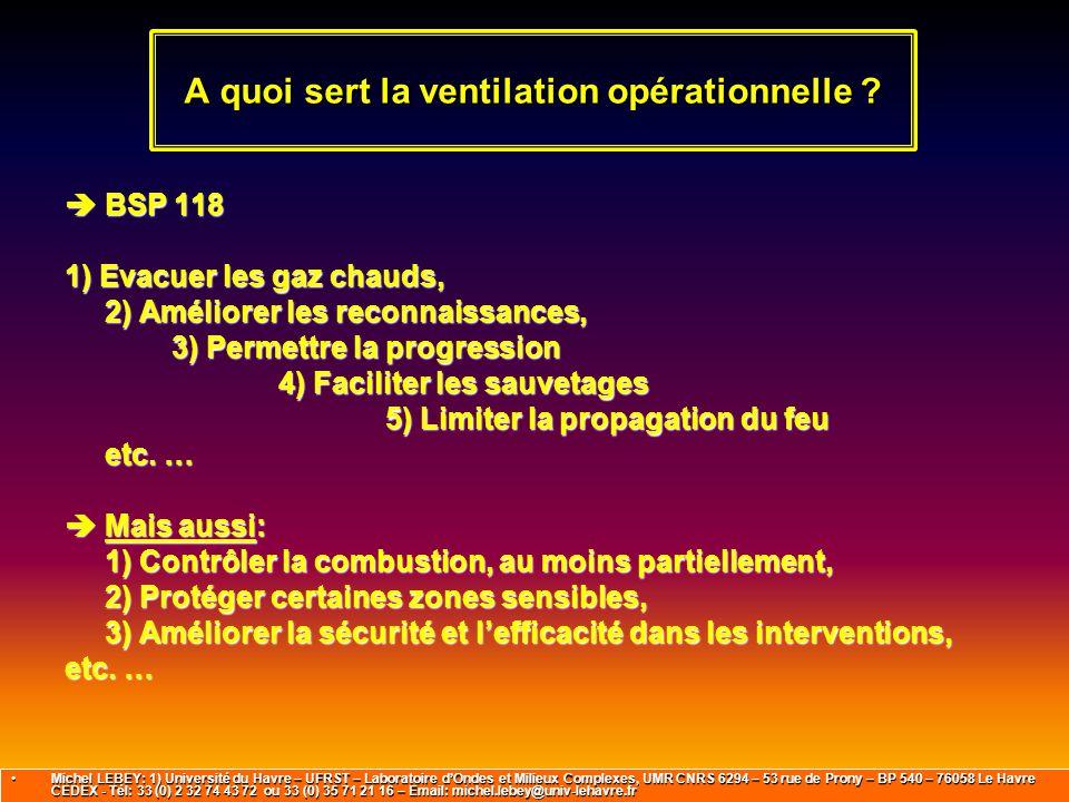 A quoi sert la ventilation opérationnelle