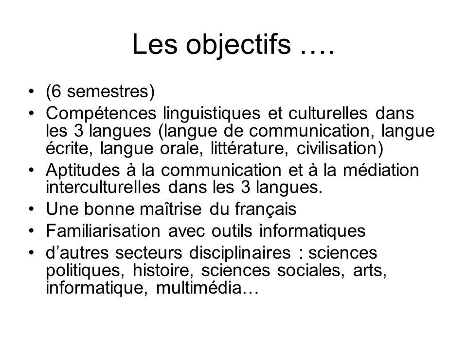 Les objectifs …. (6 semestres)