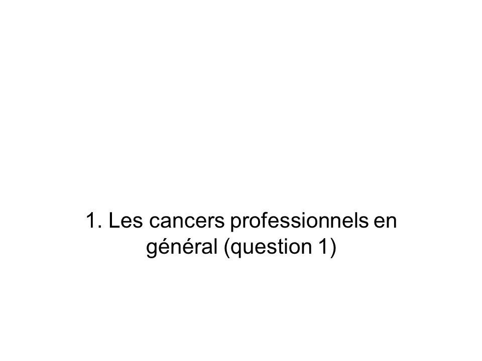 1. Les cancers professionnels en général (question 1)