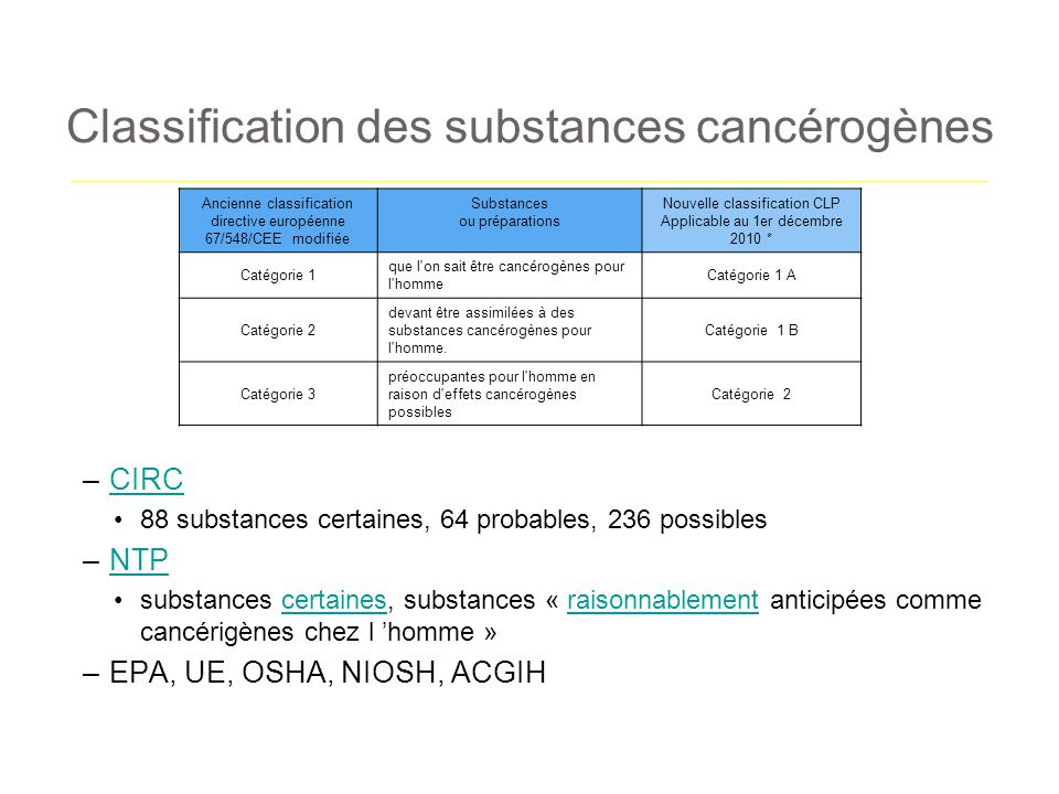 Classification des substances cancérogènes