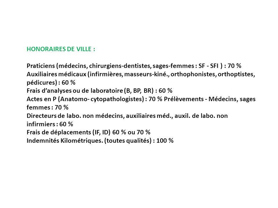 HONORAIRES DE VILLE : Praticiens (médecins, chirurgiens-dentistes, sages-femmes : SF - SFI ) : 70 %