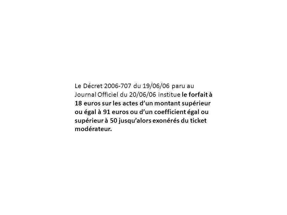 Le Décret 2006-707 du 19/06/06 paru au Journal Officiel du 20/06/06 institue le forfait à 18 euros sur les actes d'un montant supérieur ou égal à 91 euros ou d'un coefficient égal ou supérieur à 50 jusqu'alors exonérés du ticket modérateur.