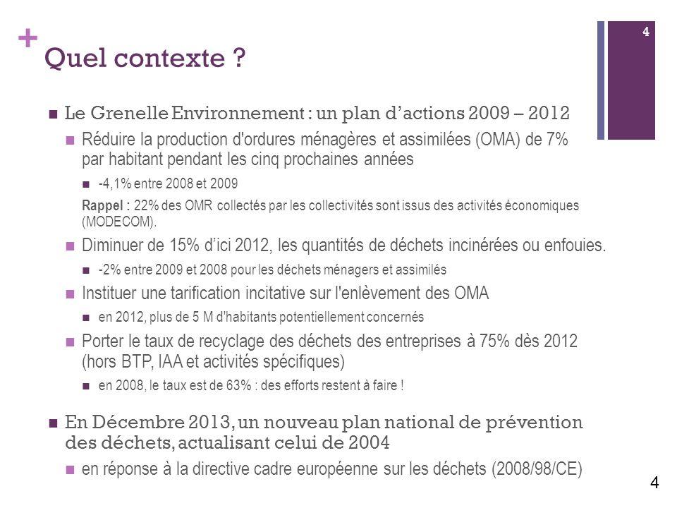 Quel contexte Le Grenelle Environnement : un plan d'actions 2009 – 2012.