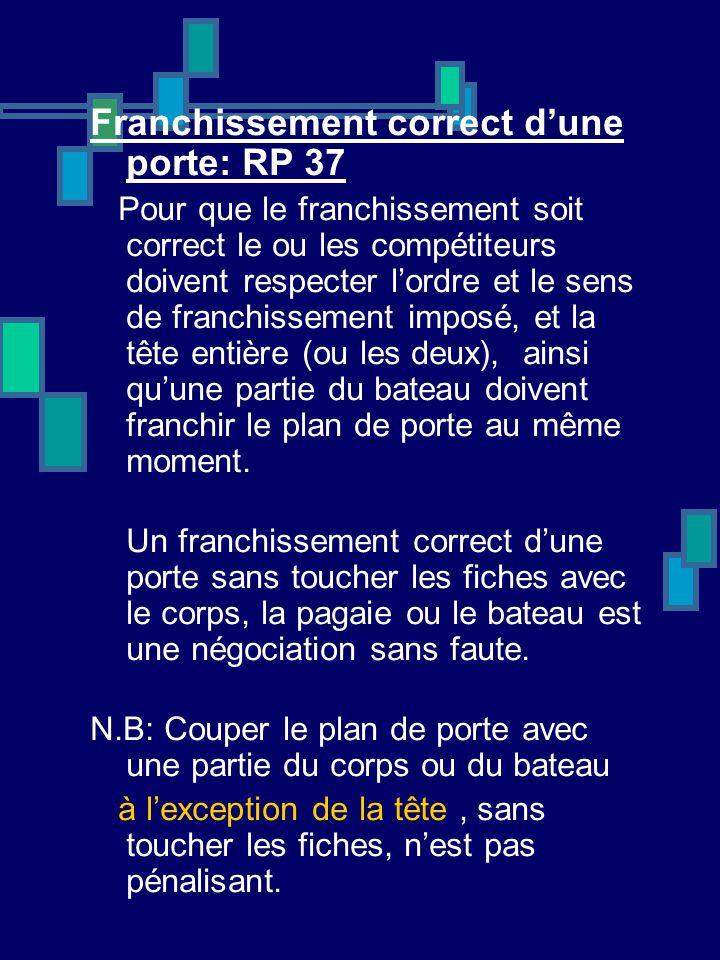 Franchissement correct d'une porte: RP 37