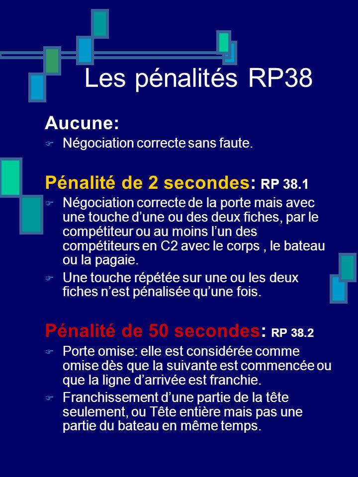 Les pénalités RP38 Aucune: Pénalité de 2 secondes: RP 38.1