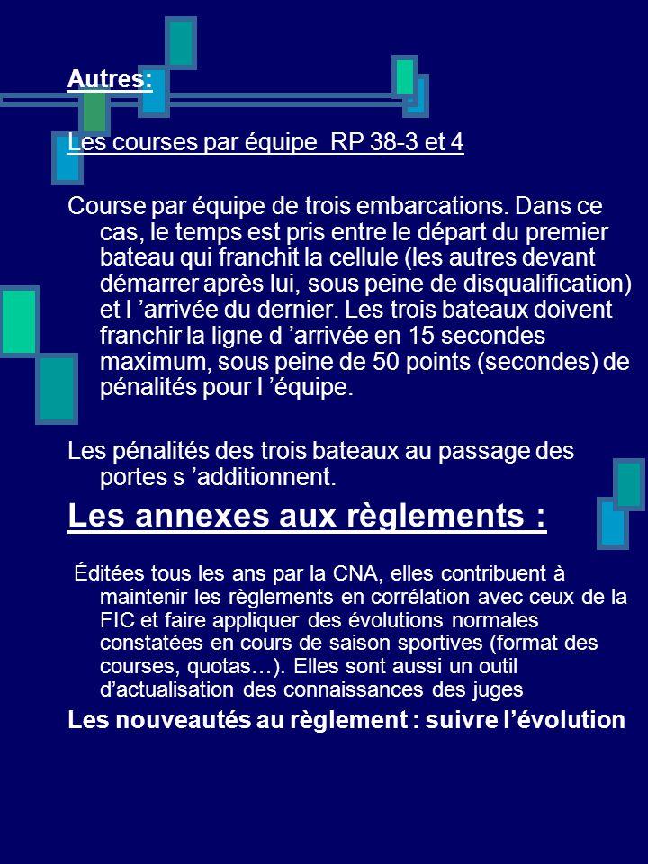 Les annexes aux règlements :