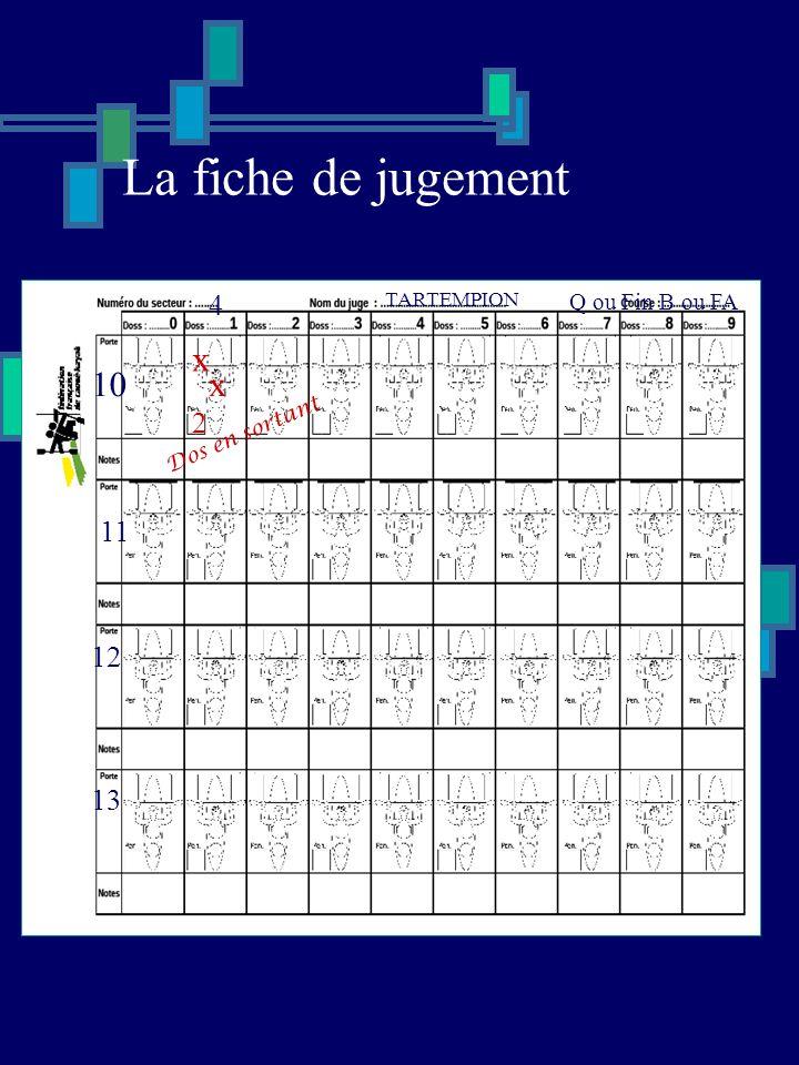 La fiche de jugement x 10 x 4 2 11 12 13 Q ou Fin B ou FA TARTEMPION