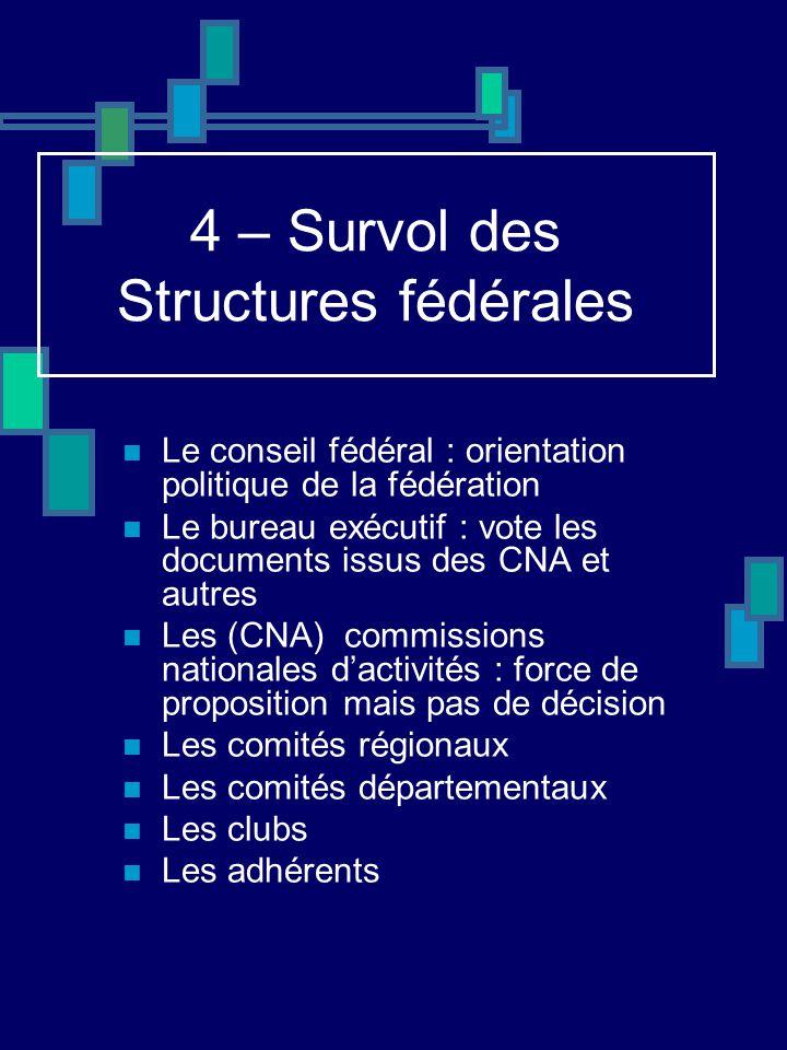 4 – Survol des Structures fédérales