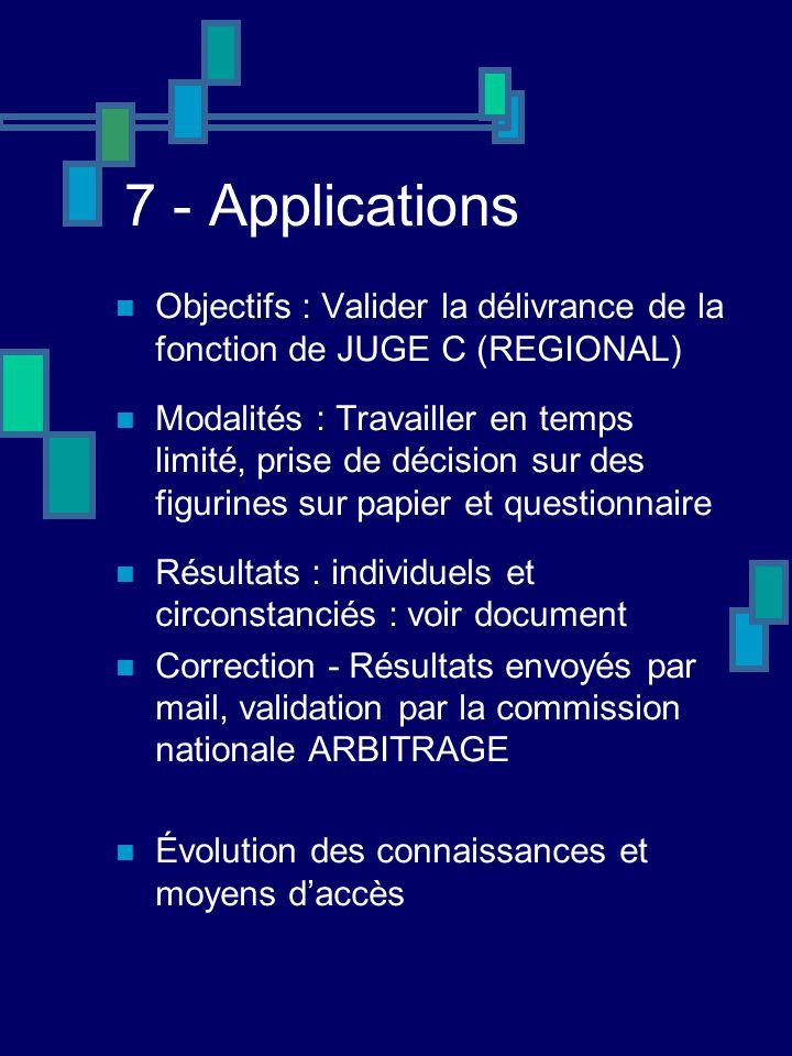 7 - Applications Objectifs : Valider la délivrance de la fonction de JUGE C (REGIONAL)