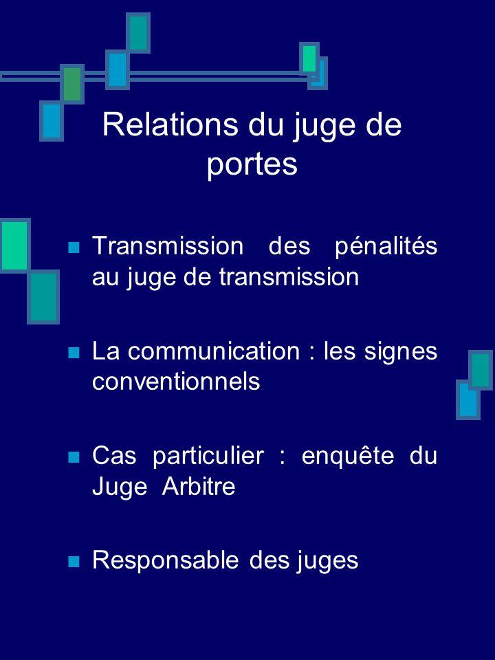 Relations du juge de portes