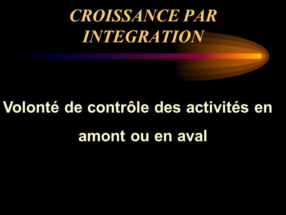 CROISSANCE PAR INTEGRATION