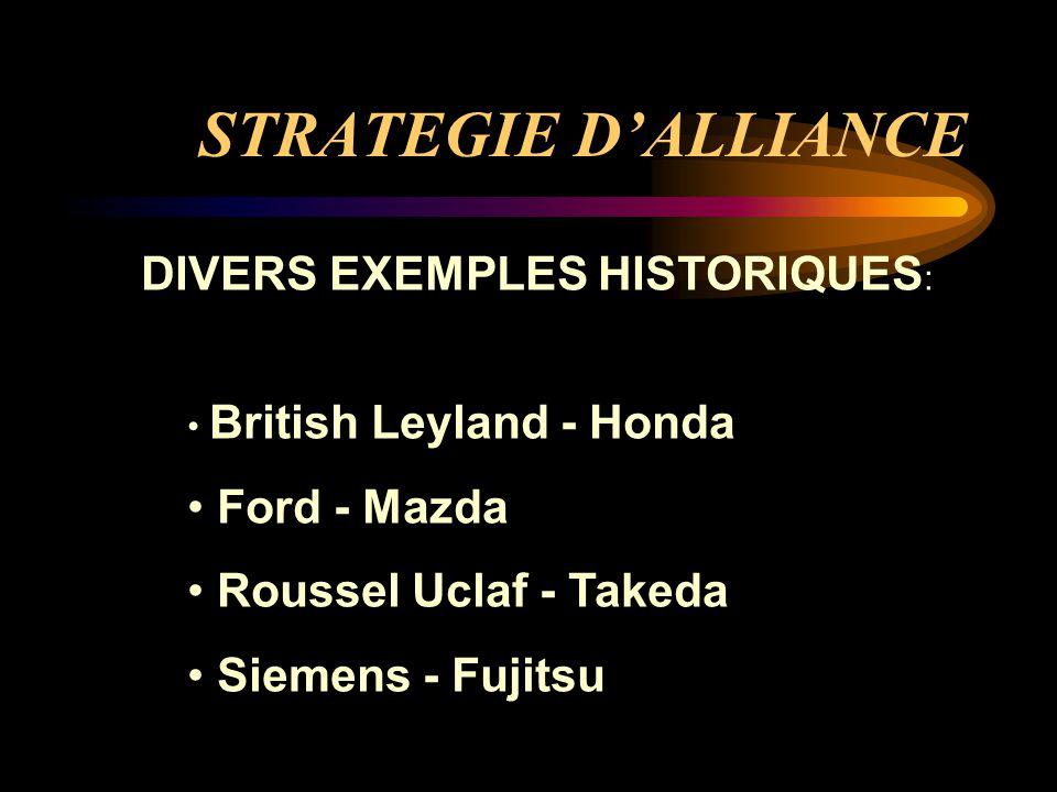 DIVERS EXEMPLES HISTORIQUES: