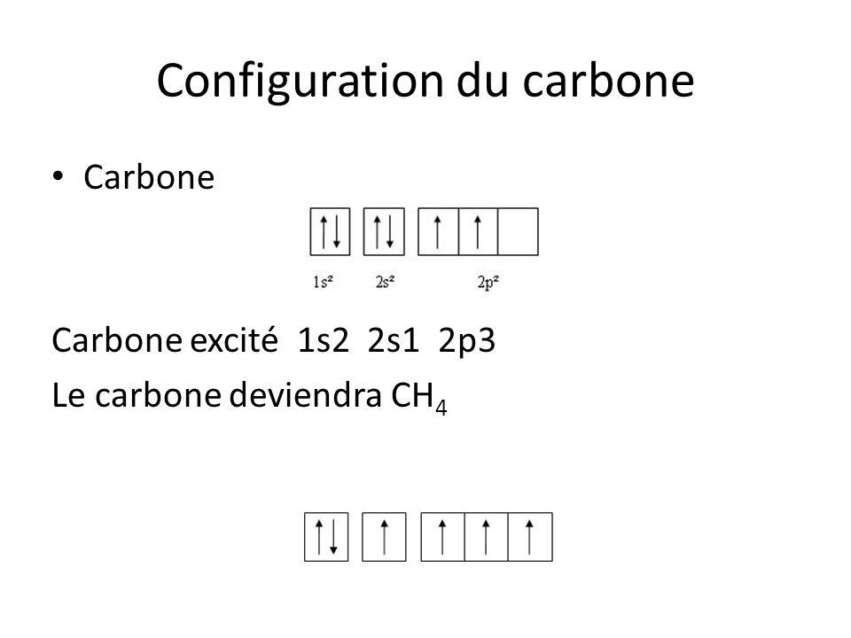 Configuration du carbone
