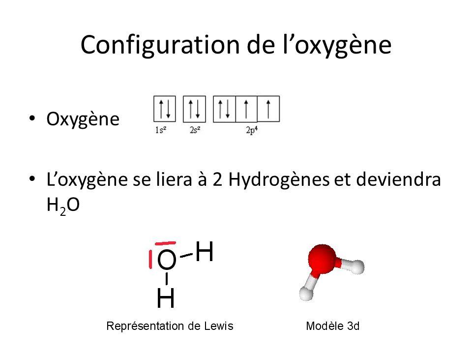 Configuration de l'oxygène