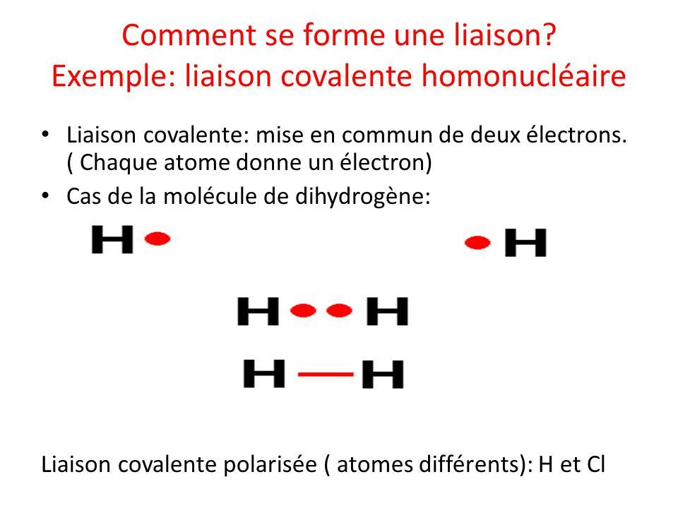 Comment se forme une liaison Exemple: liaison covalente homonucléaire