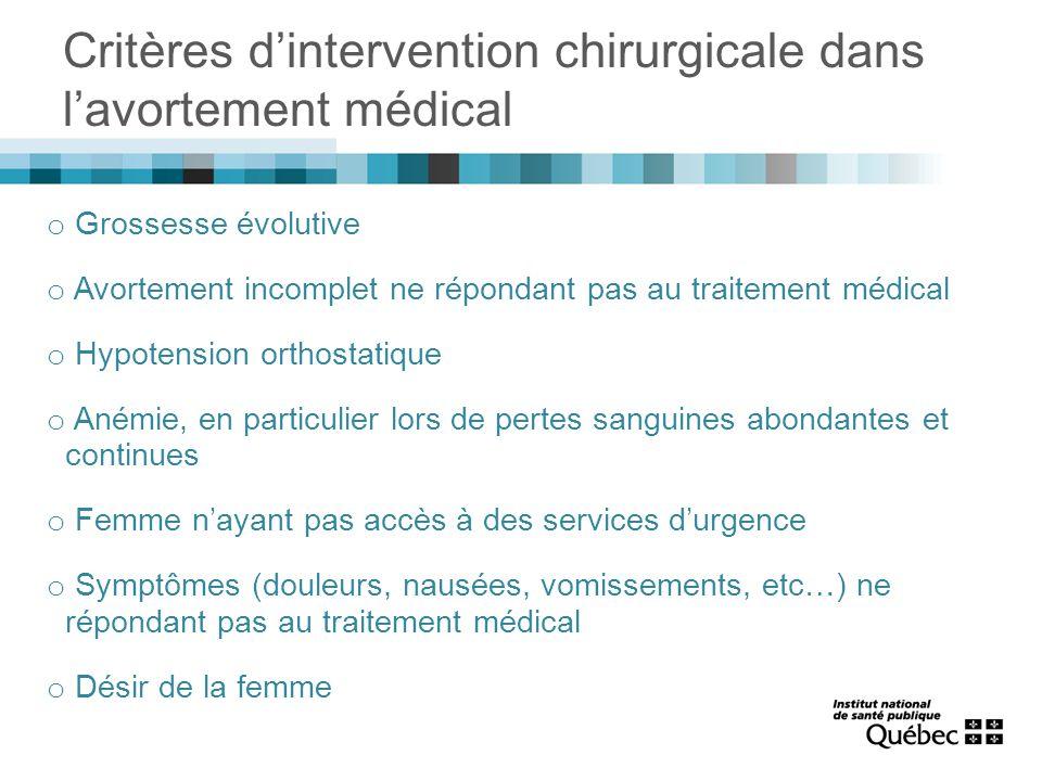 Critères d'intervention chirurgicale dans l'avortement médical