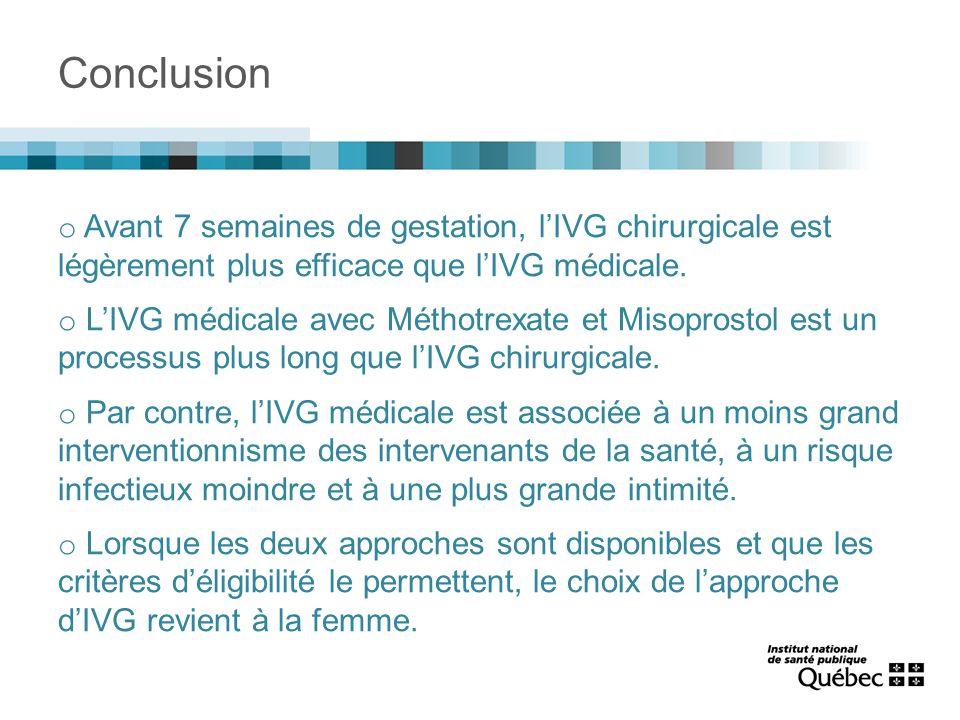 Conclusion Avant 7 semaines de gestation, l'IVG chirurgicale est légèrement plus efficace que l'IVG médicale.