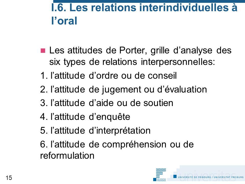 I.6. Les relations interindividuelles à l'oral