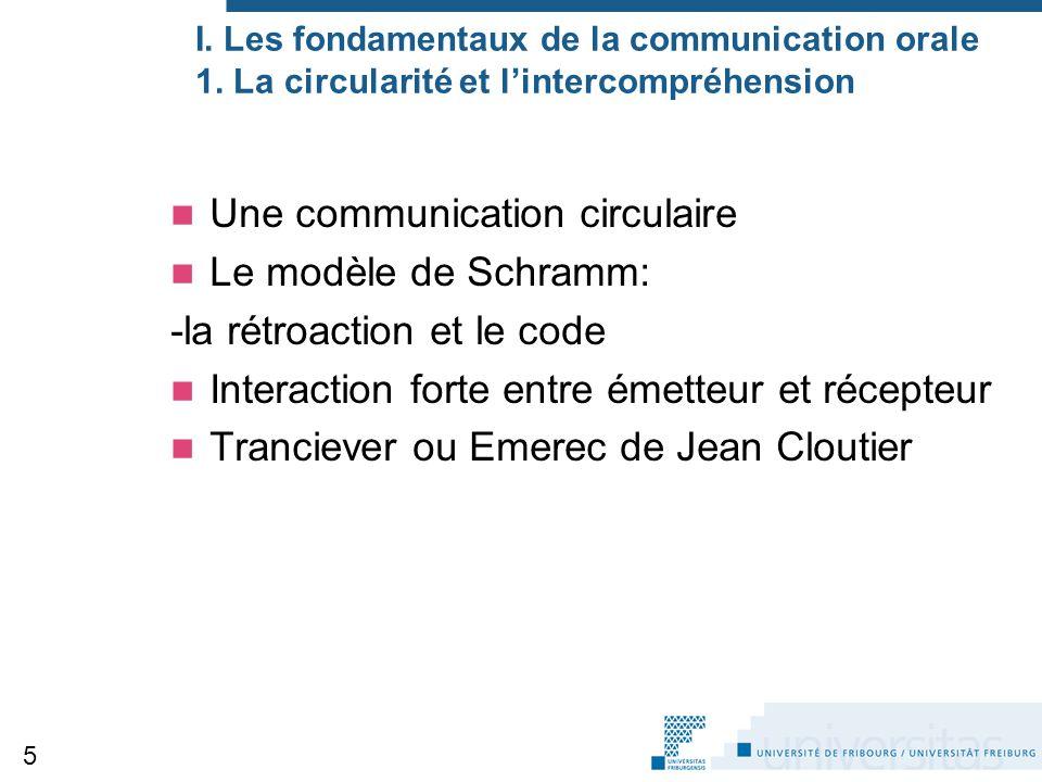 Une communication circulaire Le modèle de Schramm:
