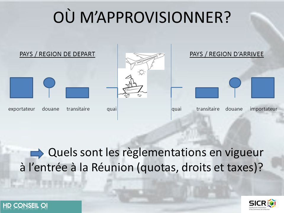 OÙ M'APPROVISIONNER PAYS / REGION DE DEPART. PAYS / REGION D'ARRIVEE. exportateur. douane. transitaire.