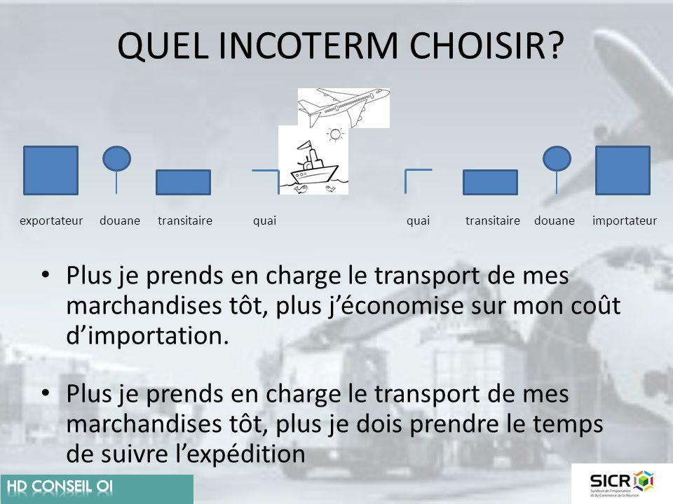 QUEL INCOTERM CHOISIR exportateur. douane. transitaire. quai. quai. transitaire. douane. importateur.