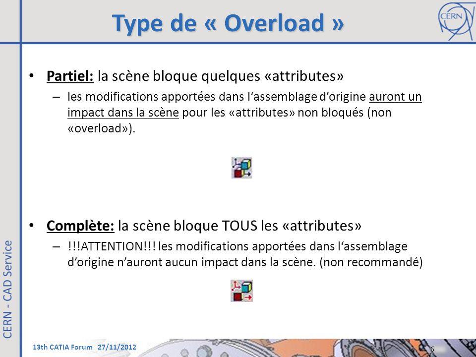 Type de « Overload » Partiel: la scène bloque quelques «attributes»