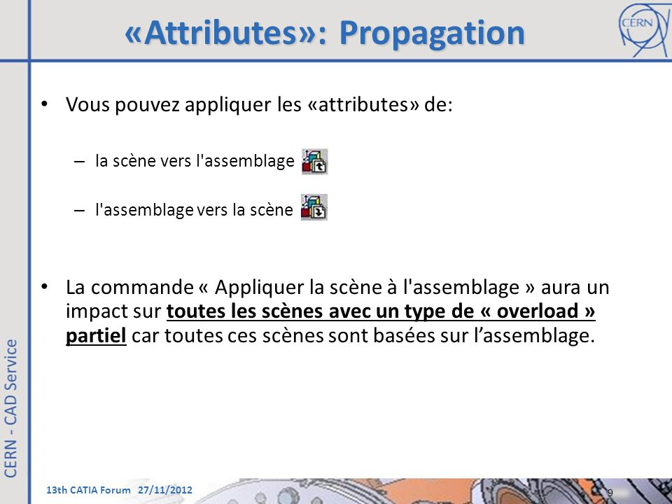 «Attributes»: Propagation