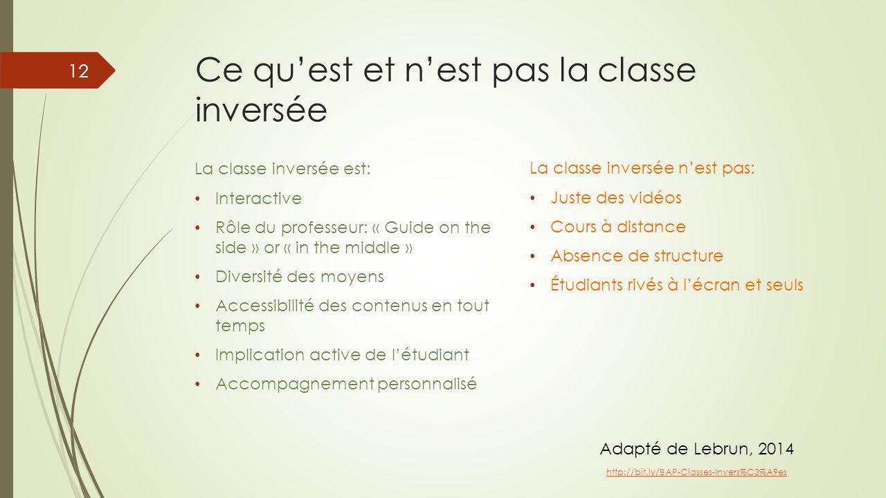 Ce qu'est et n'est pas la classe inversée