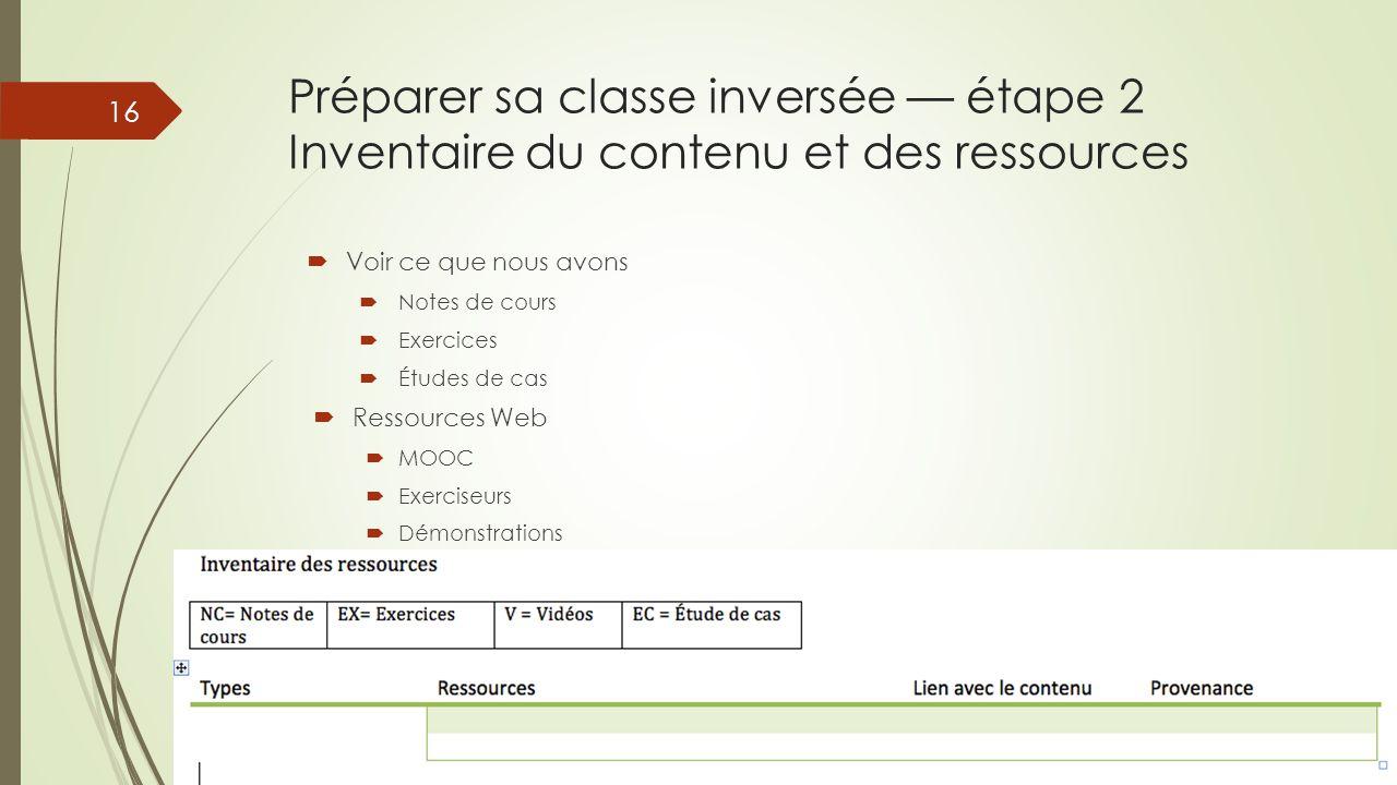 Préparer sa classe inversée — étape 2
