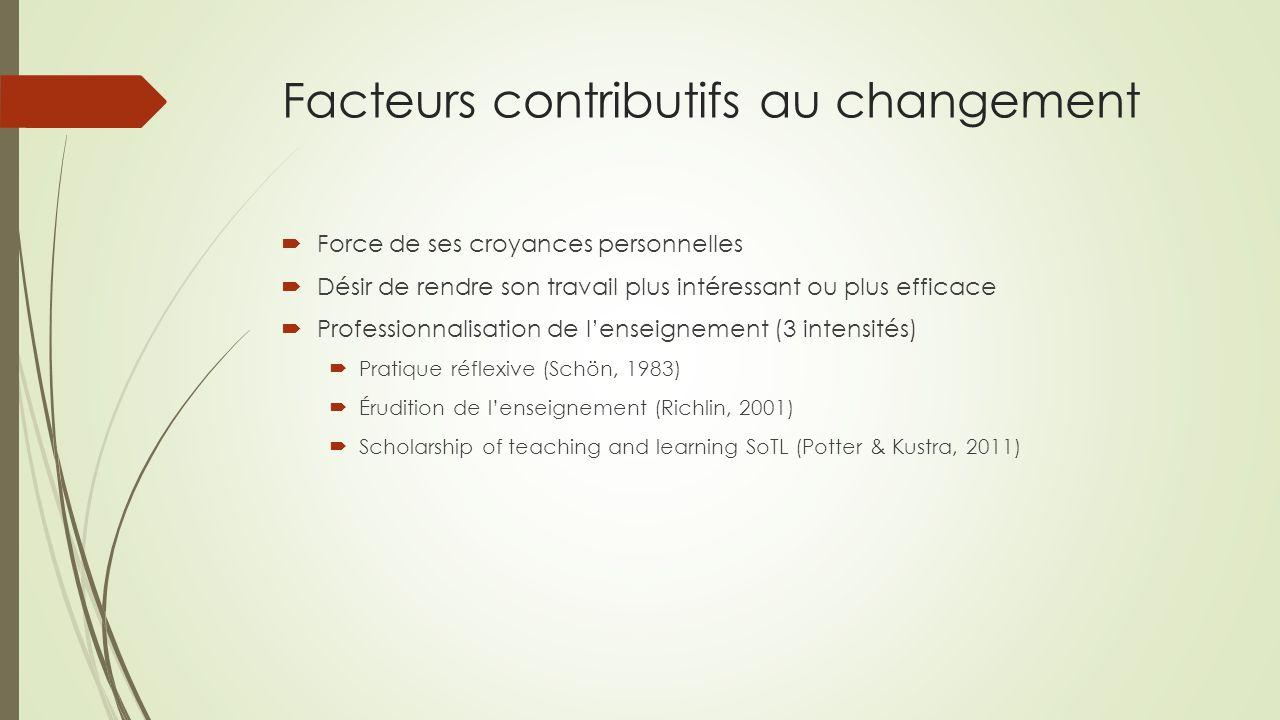 Facteurs contributifs au changement
