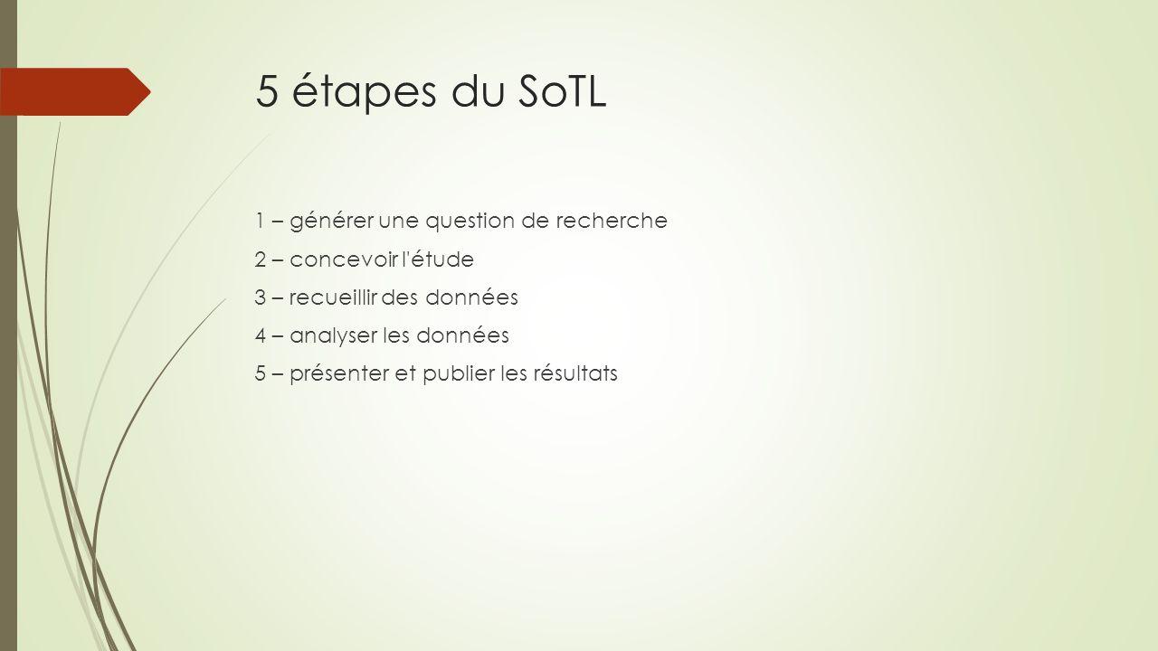 5 étapes du SoTL