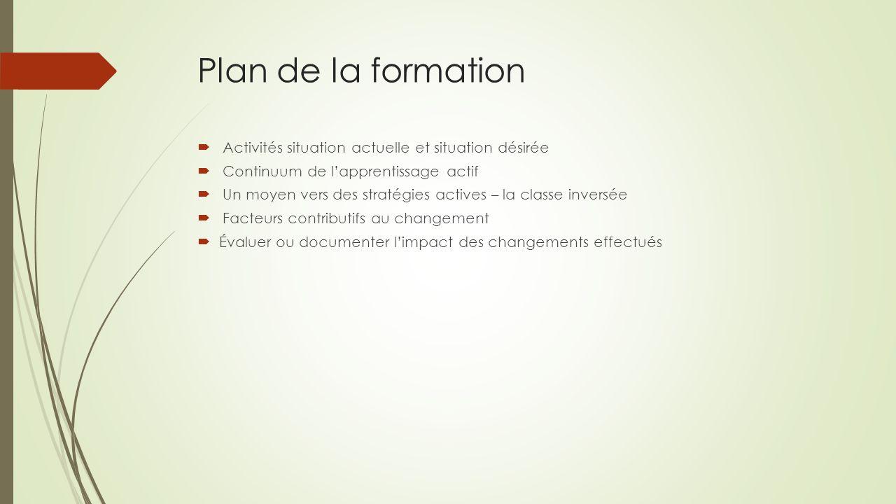 Plan de la formation Activités situation actuelle et situation désirée