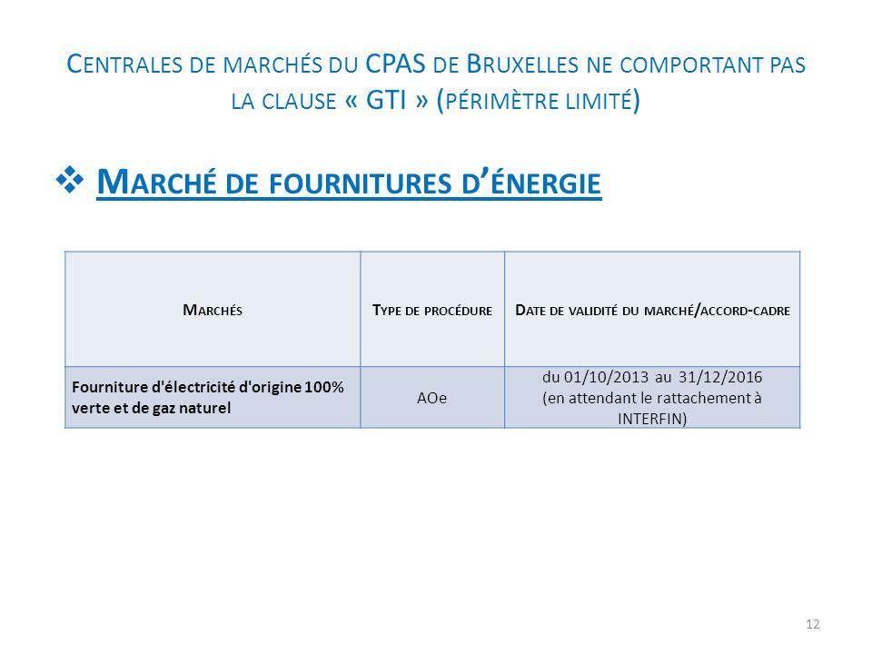 Date de validité du marché/accord-cadre
