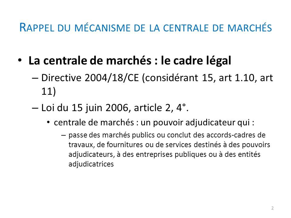 Rappel du mécanisme de la centrale de marchés