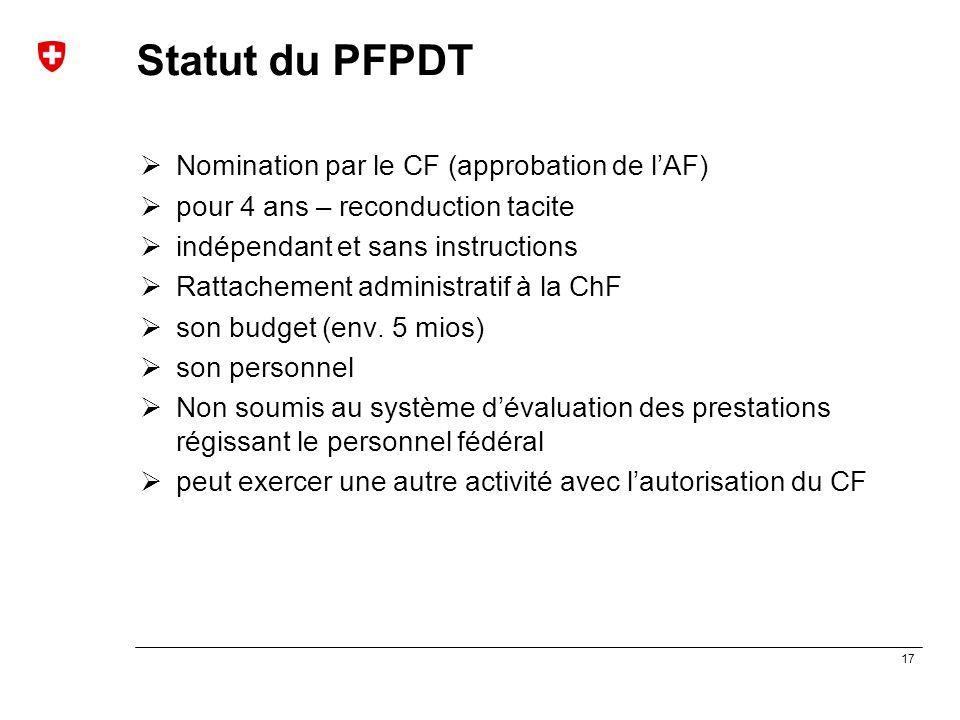 Statut du PFPDT Nomination par le CF (approbation de l'AF)