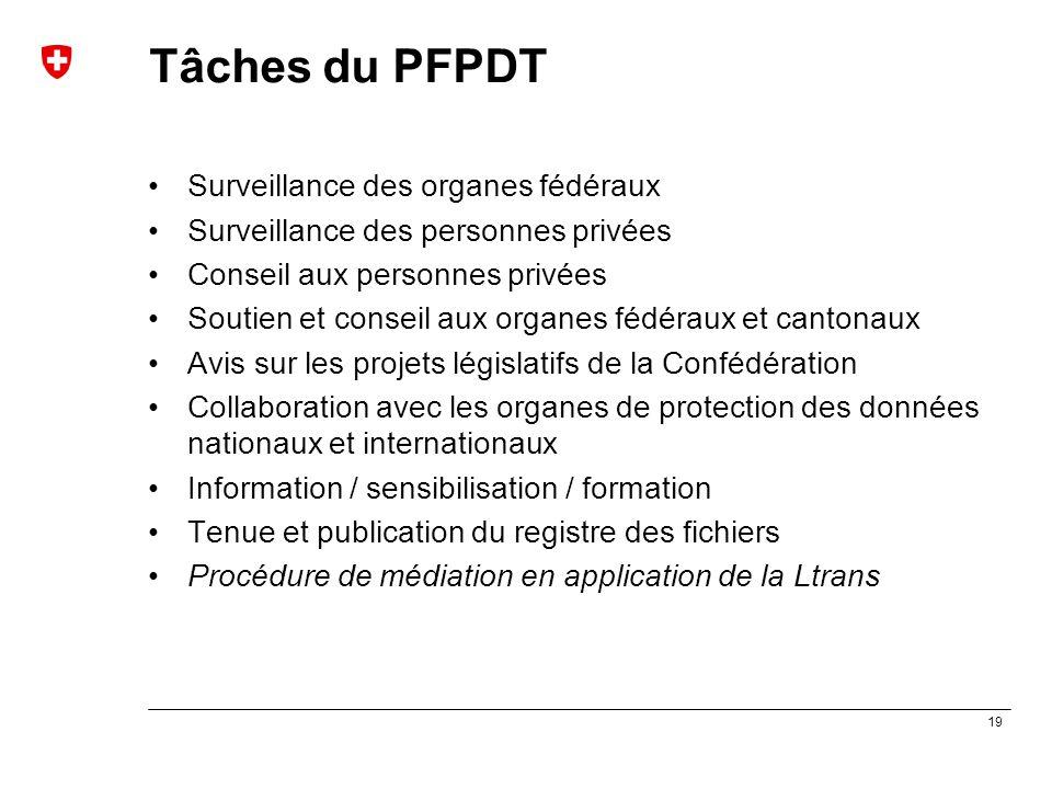 Tâches du PFPDT Surveillance des organes fédéraux