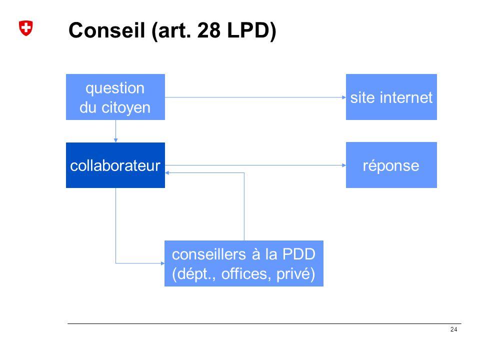 conseillers à la PDD (dépt., offices, privé)
