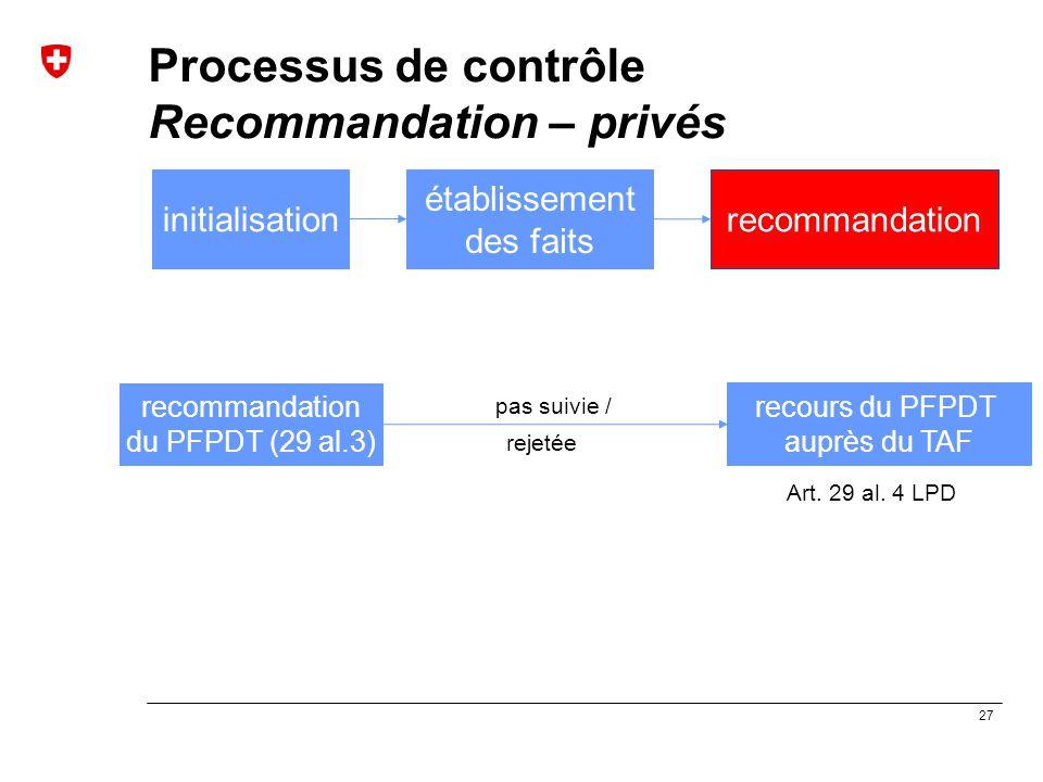 Processus de contrôle Recommandation – privés