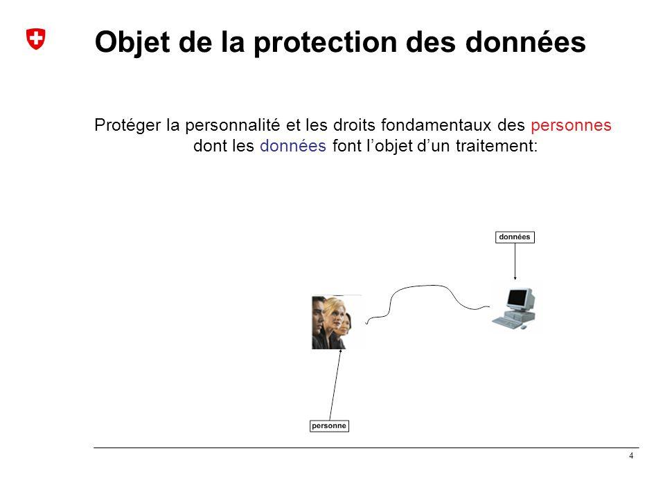 Objet de la protection des données