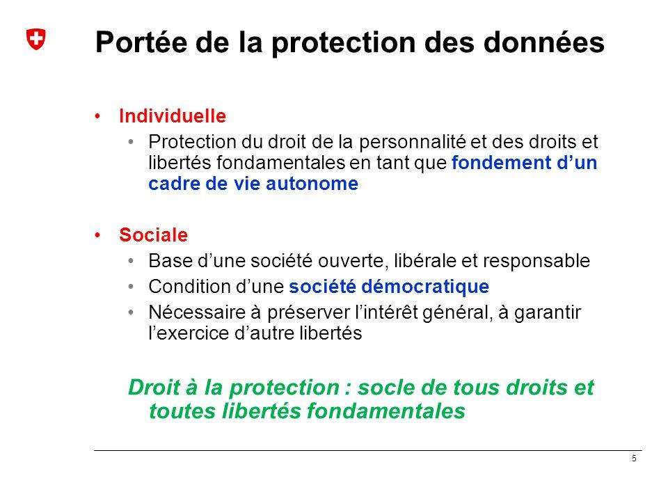 Portée de la protection des données
