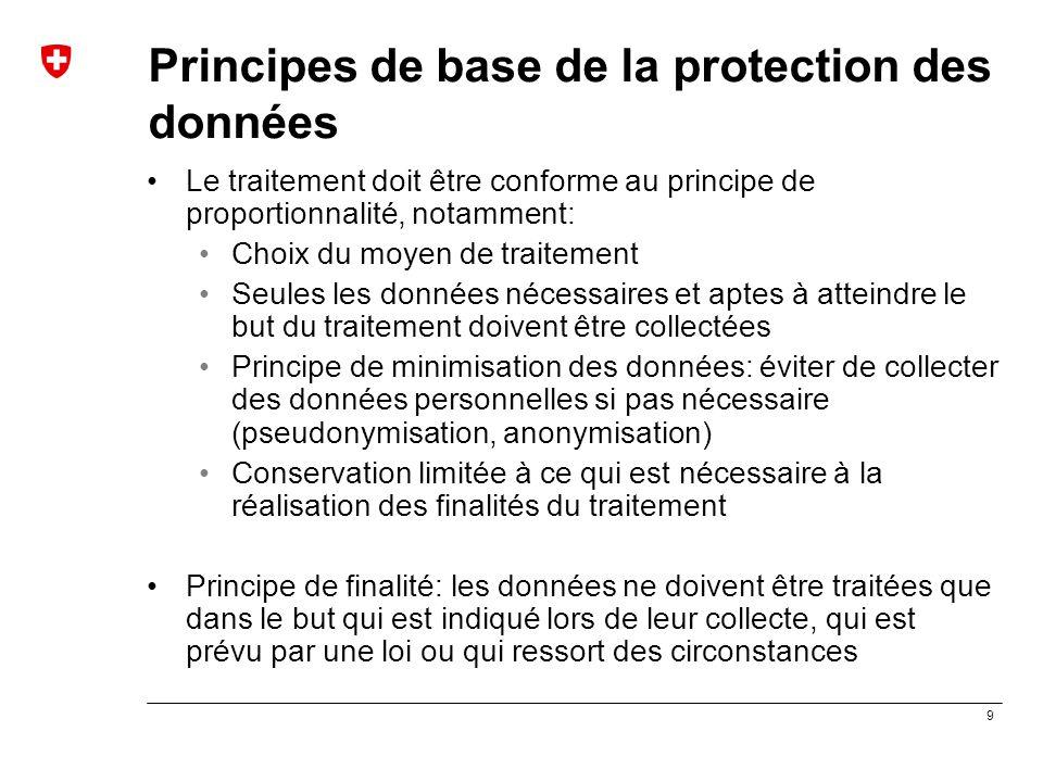 Principes de base de la protection des données